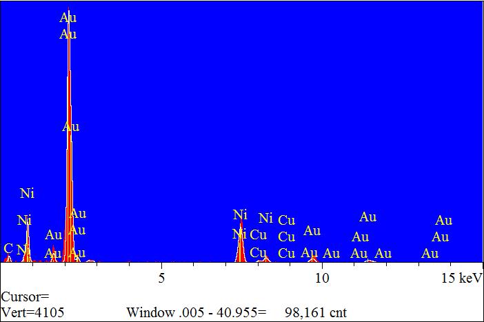 成分分析测试谱图