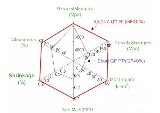 电路 电路图 电子 设计 素材 原理图 525_372