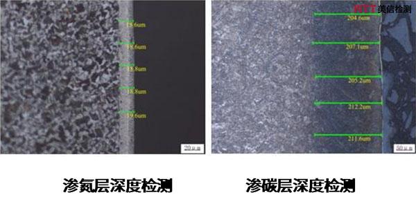 渗碳/渗氮/硬化层深度测量