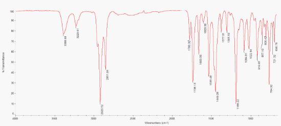 主成分定性分析红外光谱谱图