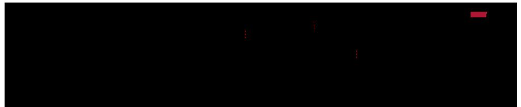 未开裂底壳的GPC谱图