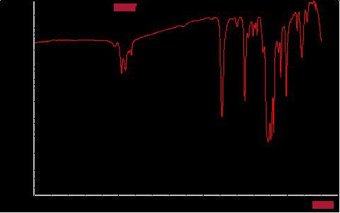 样品塑胶底壳螺纹孔开裂件的FTIR谱图