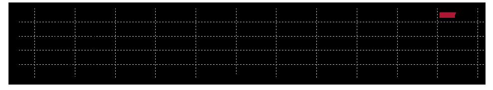 灌封B胶的丙酮萃取液GCMS谱图