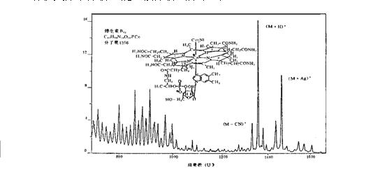 120号元素离子结构示意图